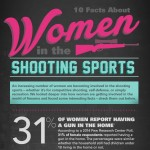 INFOGRAPHICS: Facts About the Rise of Women in Shooting Sports